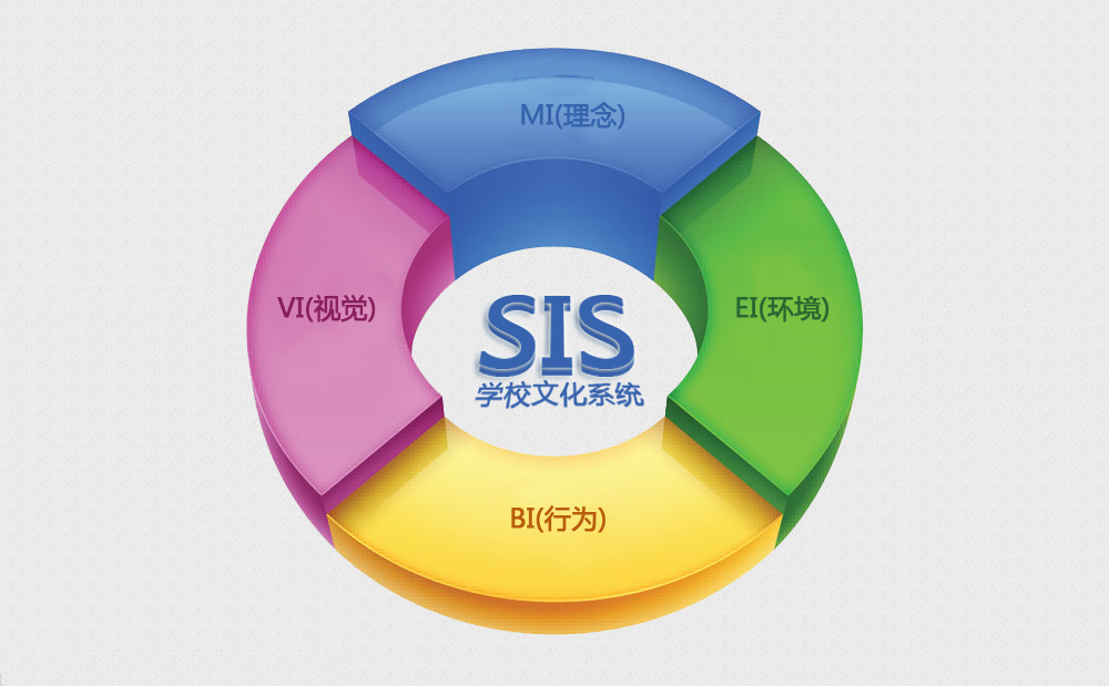 SIS系统.jpg