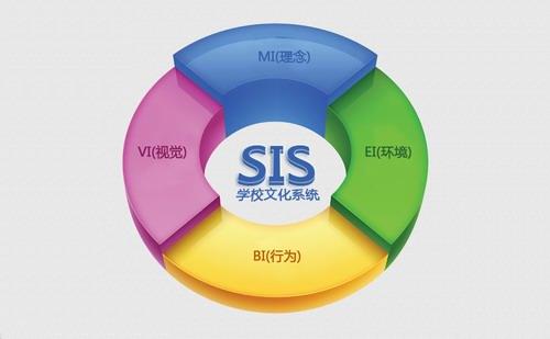 轩彩娱乐登录平台文化SIS系统